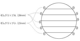 アルミ缶ストーブの作り方-ロストルの通し方.jpg