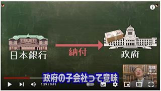 日本銀行が納付.png